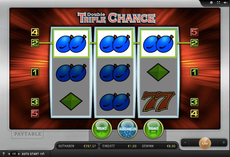 Gewinn bei Double Triple Chance