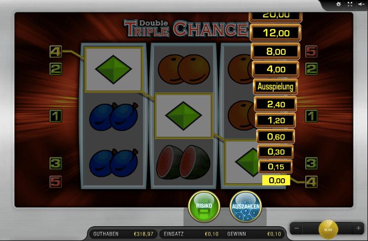 Risikoleiter bei Double Triple Chance